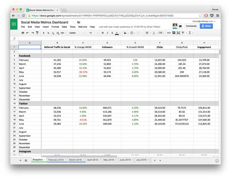 Take Back Your Time With These 10 Ready-Made Spreadsheet