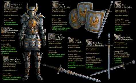 Grey Warden Runic Armor at Dragon Age - mods and community
